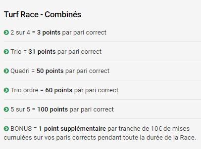 Remportez des points avec les Turf Races Combinés d'Unibet.fr